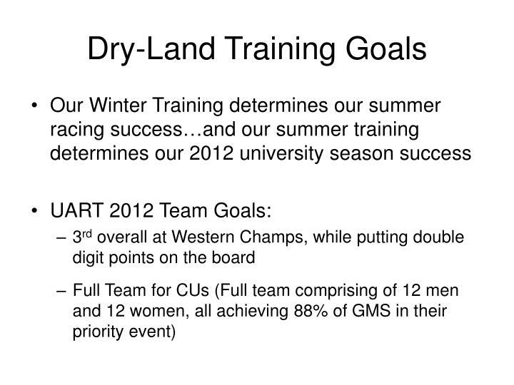 Dry land training goals