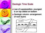 geologic time scale1