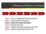a review of what is involved