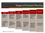 stages of scenario planning