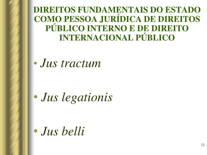 DIREITOS FUNDAMENTAIS DO ESTADO COMO PESSOA JURÍDICA DE DIREITOS PÚBLICO INTERNO E DE DIREITO INTERNACIONAL PÚBLICO