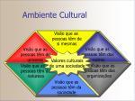 ambiente cultural