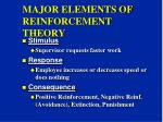 major elements of reinforcement theory