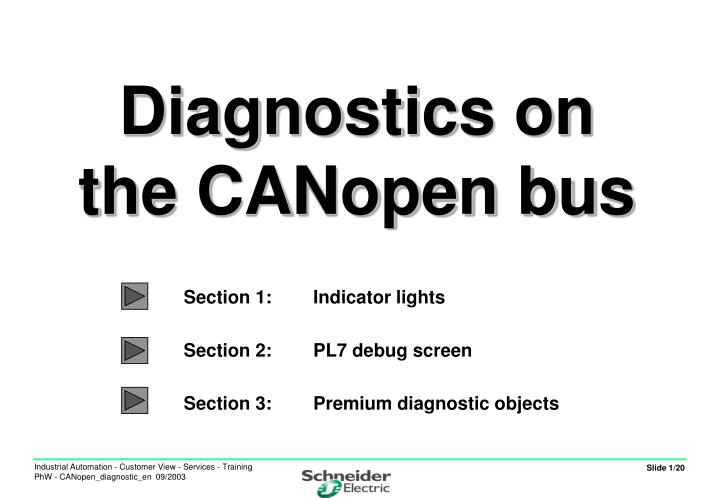 Section 1 indicator lights section 2 pl7 debug screen section 3 premium diagnostic objects