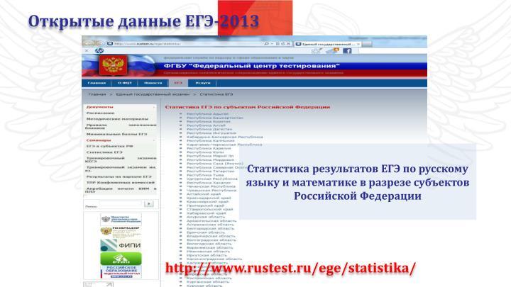 Открытые данные ЕГЭ-2013