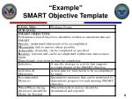 example smart objective template