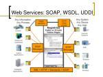 web services soap wsdl uddi