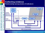 collecting evidence relationship among levels of indicators