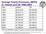 average family premiums meps ic hawaii and us 1996 2003