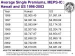 average single premiums meps ic hawaii and us 1996 2003