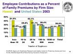 employee contributions as a percent of family premiums by firm size hawaii and united states 2003