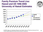family premium trend line hawaii and us 1996 2006 university of hawaii estimates