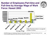 number of employees part time and full time by average wage of work force hawaii 2003