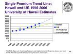 single premium trend line hawaii and us 1996 2006 university of hawaii estimates