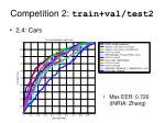 competition 2 train val test23