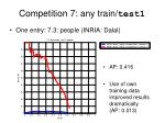 competition 7 any train test1