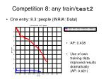 competition 8 any train test2