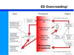 ed overcrowding