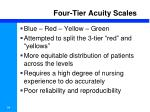 four tier acuity scales