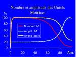nombre et amplitude des unit s motrices