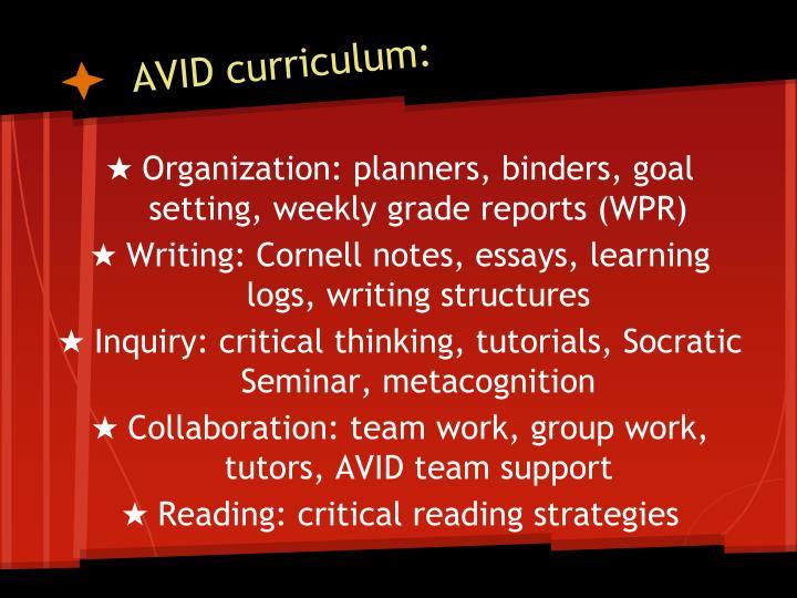 AVID curriculum: