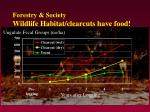 forestry society wildlife habitat clearcuts have food4