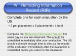 iv reflecting information record rir