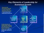 key elements of leadership for sustained growth1
