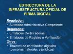 estructura de la infraestructura oficial de firma digital