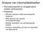 analyse van informatiebehoeften1