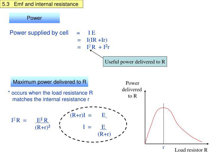 5.3   Emf and internal resistance