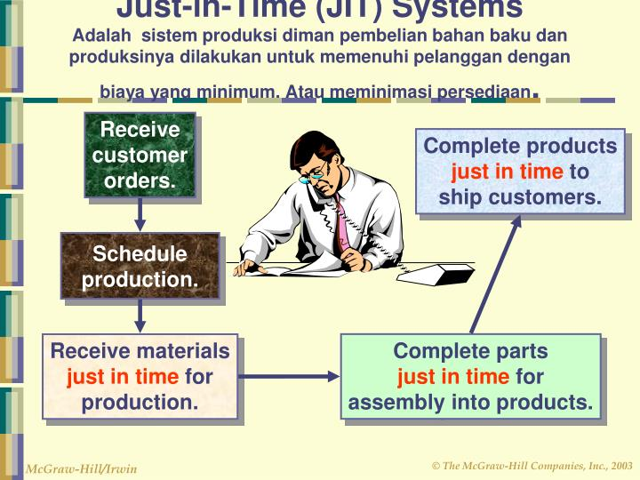 Just-in-Time (JIT) Systems
