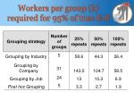 workers per group k required for 95 of true e r