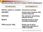 measuring advertising performance