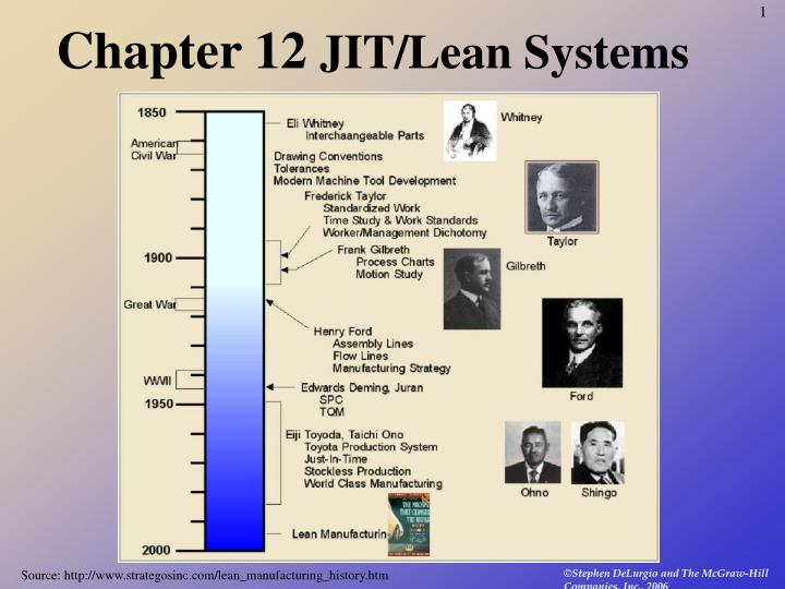 chapter 12 jit lean systems n.