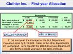 clothier inc first year allocation