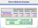 direct method example