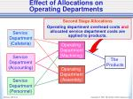 effect of allocations on operating departments2