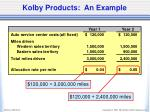 kolby products an example1