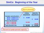 simco beginning of the year1