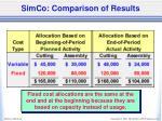 simco comparison of results