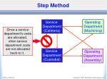 step method