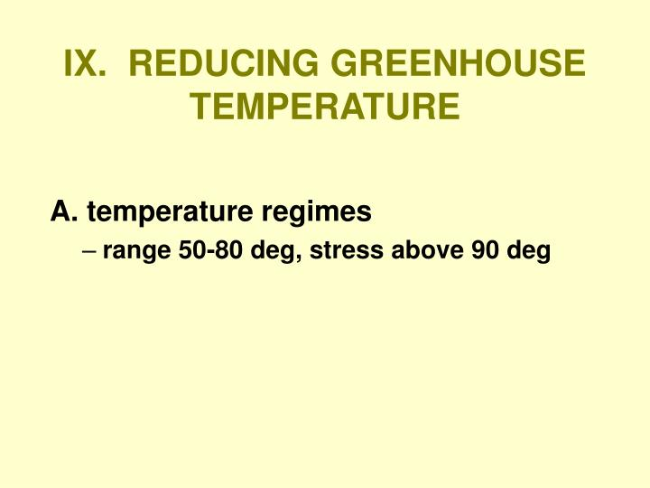 ix reducing greenhouse temperature n.