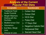 analysis of the current popular fad diets