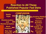 reaction to all these published popular fad diets