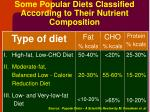 some popular diets classified according to their nutrient composition