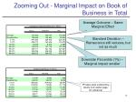 zooming out marginal impact on book of business in total