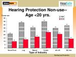 hearing protection non use age 20 yrs