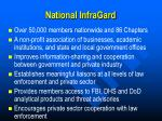 national infragard