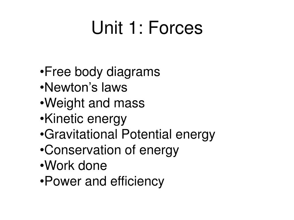 Gravitational Force Free Body Diagram Ramp Force Diagram